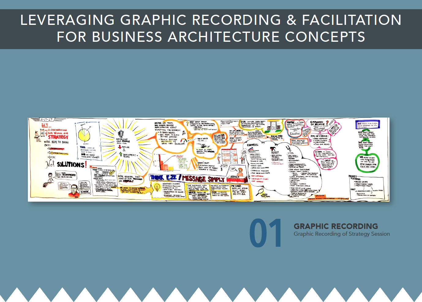 S2E Examples of Graphic Facilitation & Recording