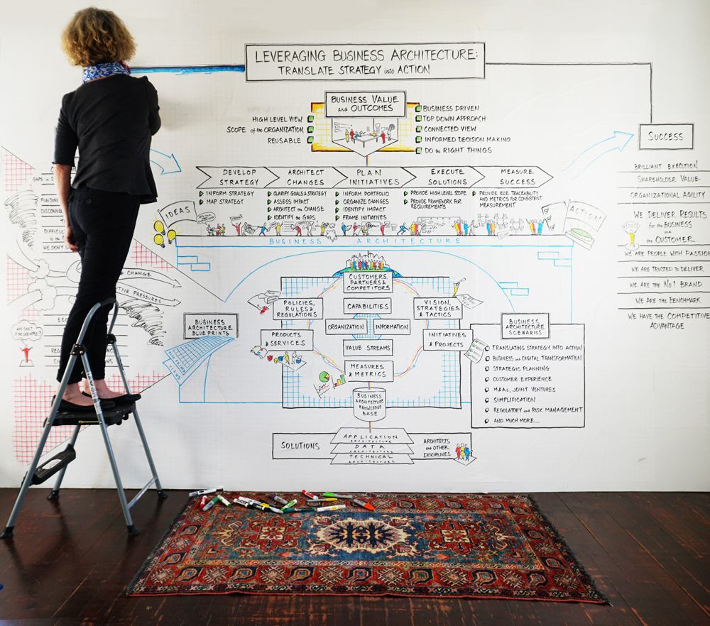 Sarah Greer, Graphic Recorder in action